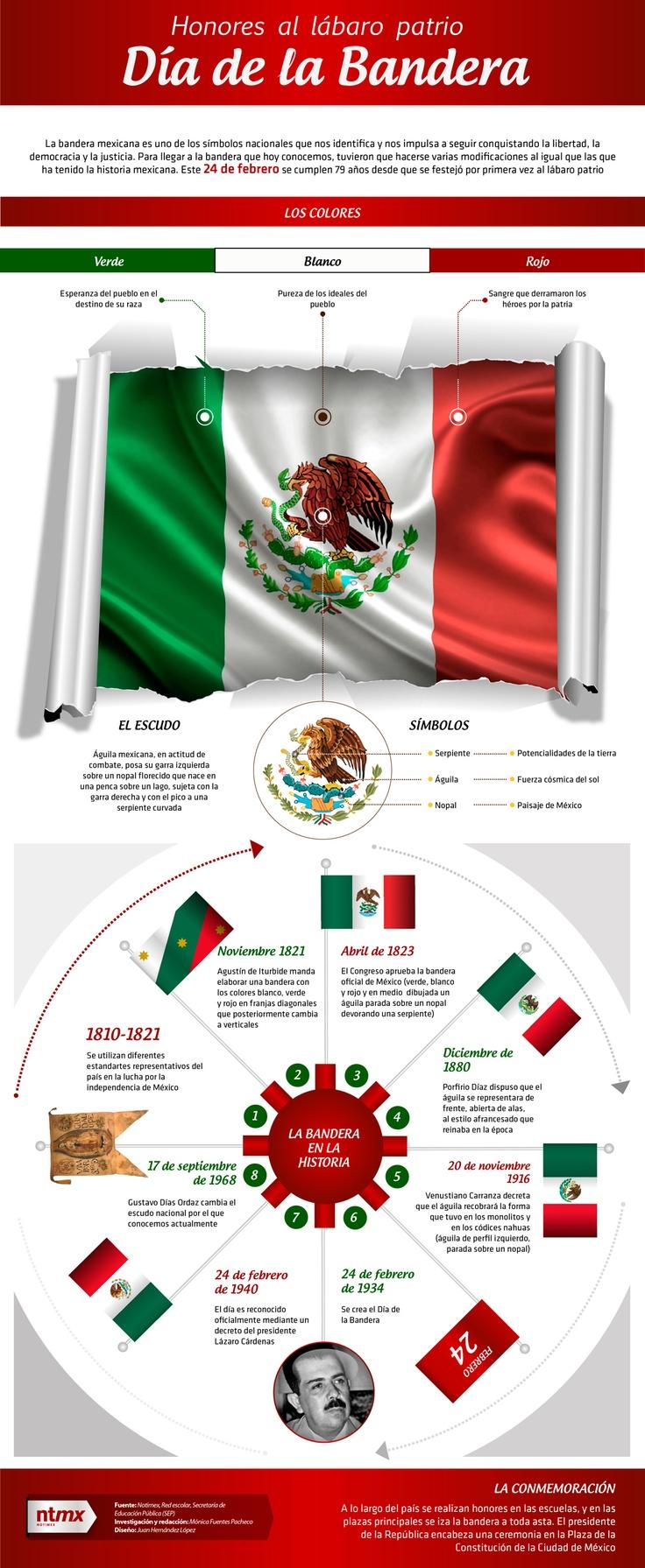 Hoy se celebra el Día de la Bandera mexicana, uno de nuestros símbolos patrios. Su versión actual fue aprobada en abril de 1823.
