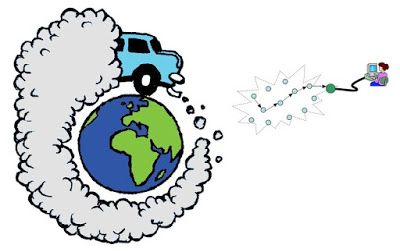 Innovative Electronics Ideas: Wireless Sensor Network Based Air Pollution Monito...