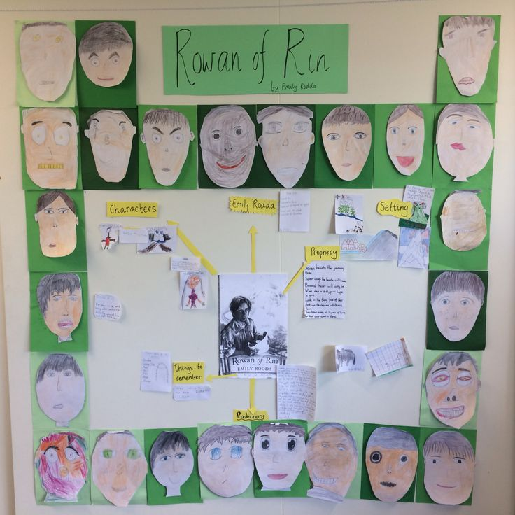 Rowan of Rin display- we are adding information to the middle as we read the text and it's great fun- some students had inspiration when they were at home that the brought in! The heads around the outside are are inference heads that lift up to reveal text- see my other pin.