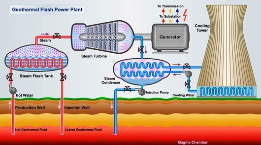 Australia's vast geothermal energy resources represent thousands of years worth of untapped power