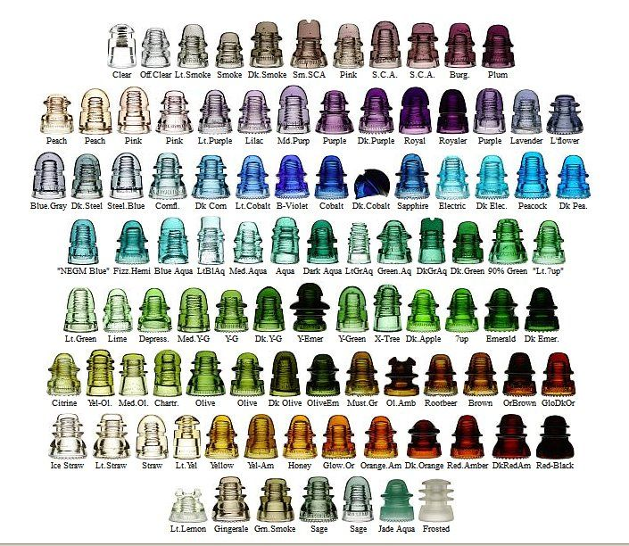Insulators color chart. I love colored glass and the story behind them is pure Americana...very cool.