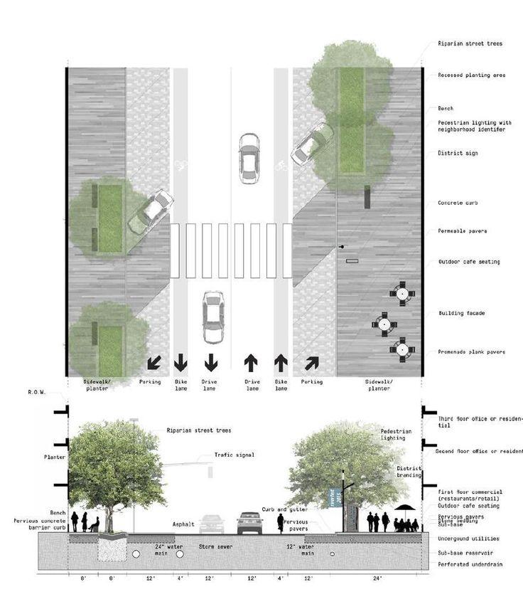 #ClippedOnIssuu from Landscape Architecture Portfolio 2015 | Benjamin Nicolosi-Endo