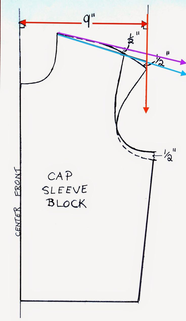 How To Make a Cap Sleeve T-Shirt Pattern