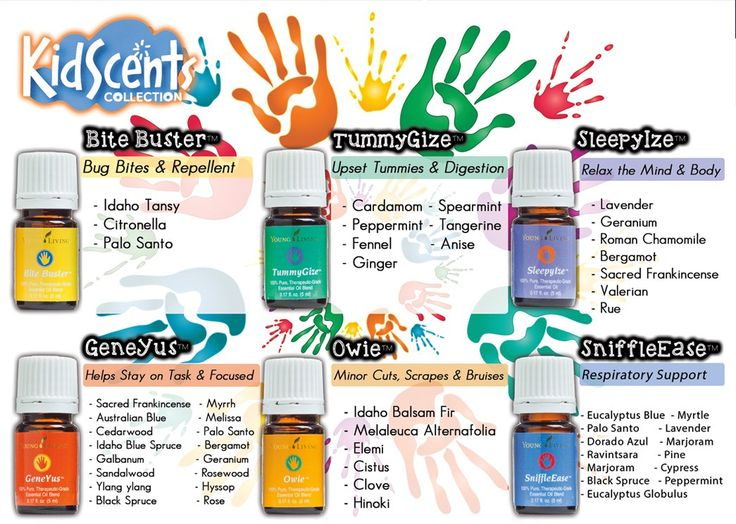 Pin On Young Living Items To Print