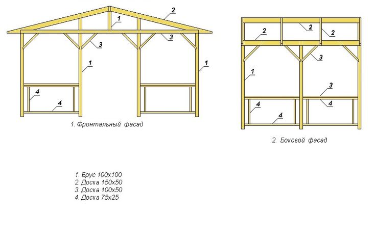 17 best ideas about gazebo en bois on pinterest gazebos ext rieurs gloriet - Construire un gazebo ...