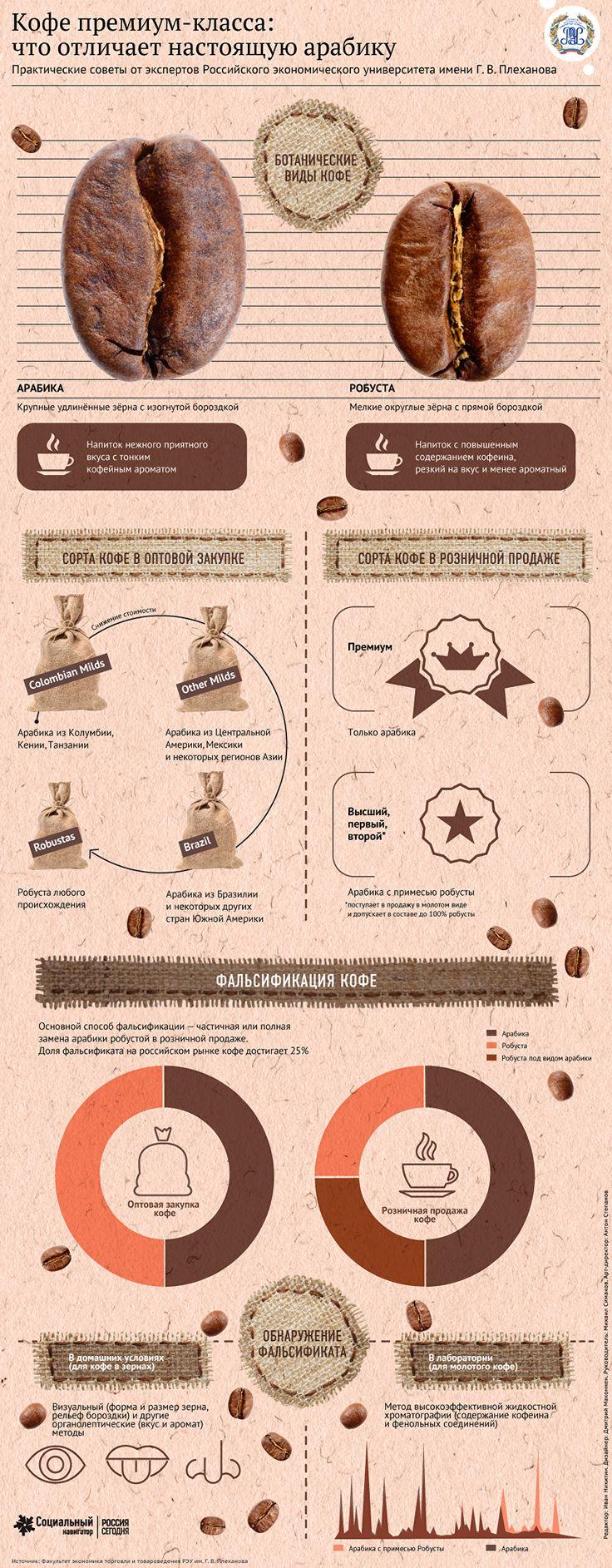 Ученые выяснили, как кофе влияет на здоровье человека - РИА Новости, 11.07.2017