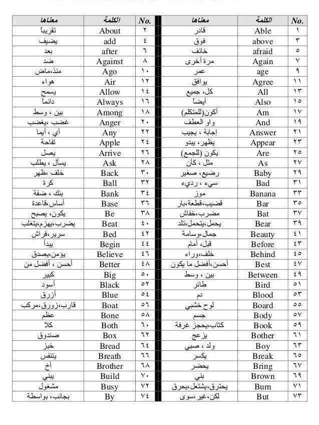 Learning Arabic Msa Fabienne Learning Arabic Learn English Arabic Lessons