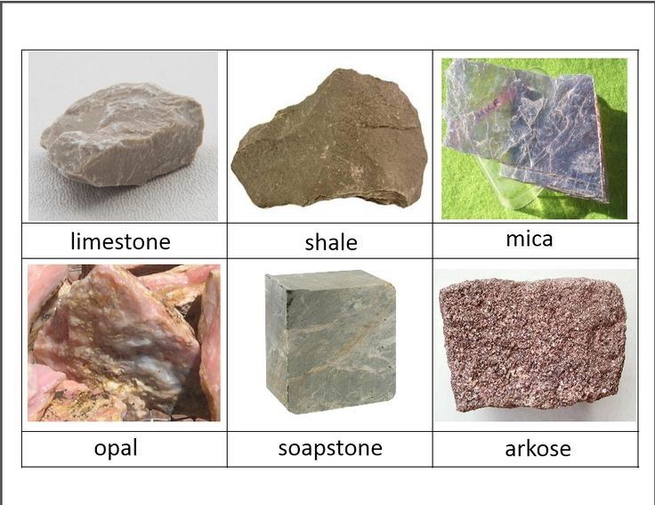 17 best images about rocks minerals soil on pinterest for What are soil minerals