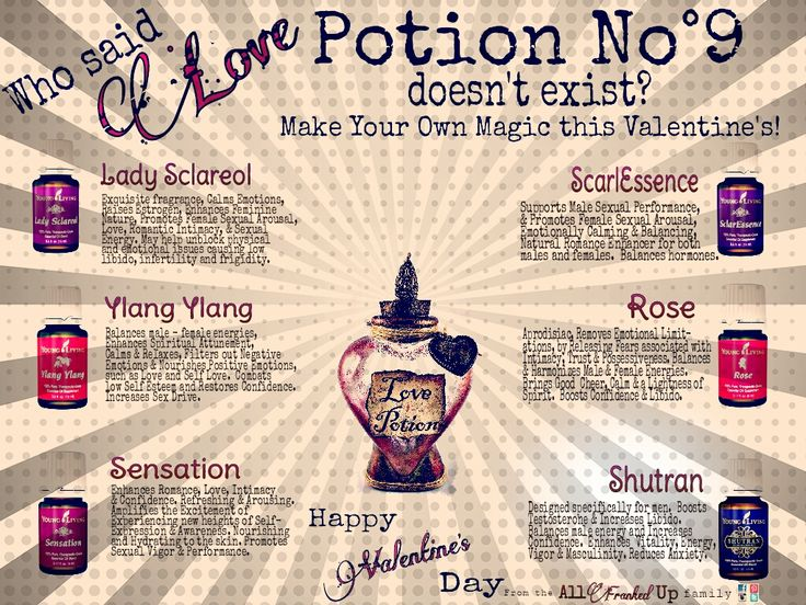 Make Your Own Magic This Valentine's Day with Natural Aphrodisiacs!  Essential Oils have been used for centuries to Increase sensual desire and pleasure!  Lady Sclareol, Ylang Ylang, Sensation, ScarlEssence, Rose, Shutran are just a few.  These oils are used to Increase Libido, Arousal, Vitality, Estrogen, Testosterone, Self-Expression and Vigor, Increase Confidence, Love & Self Love, and Balance Male & Female Energies.  Visit All Franked Up on Facebook, Twitter, Instagram and Twitter for…