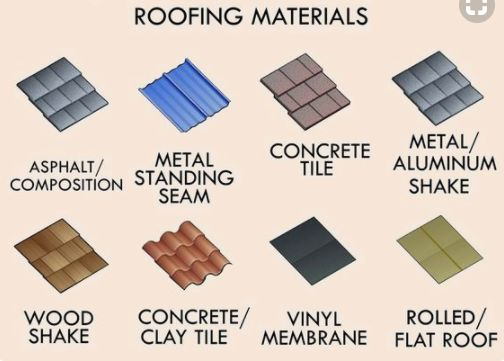 11 Best Roof And Other Elements Images On Pinterest Roof