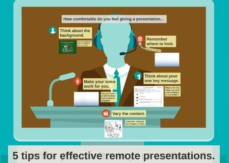 Prezi - How to rock a presentation when you can't see youraudience   Education   Scoop.it