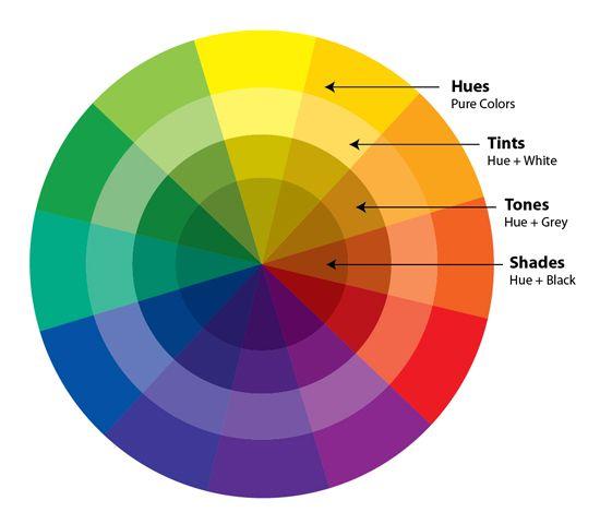 Photoshop tutorial create your own color palette centered by design blog pinterest - Show color wheel ...