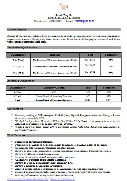latest chartered accountant resume sample in word doc free - Word Document Resume Templates