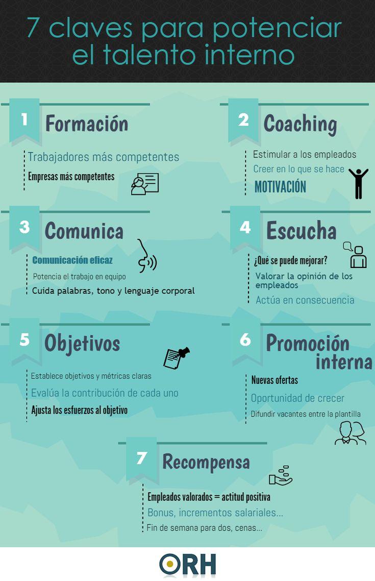 7 claves para potenciar el talento interno #infografia #infographic #rrhh | TICs y Formación