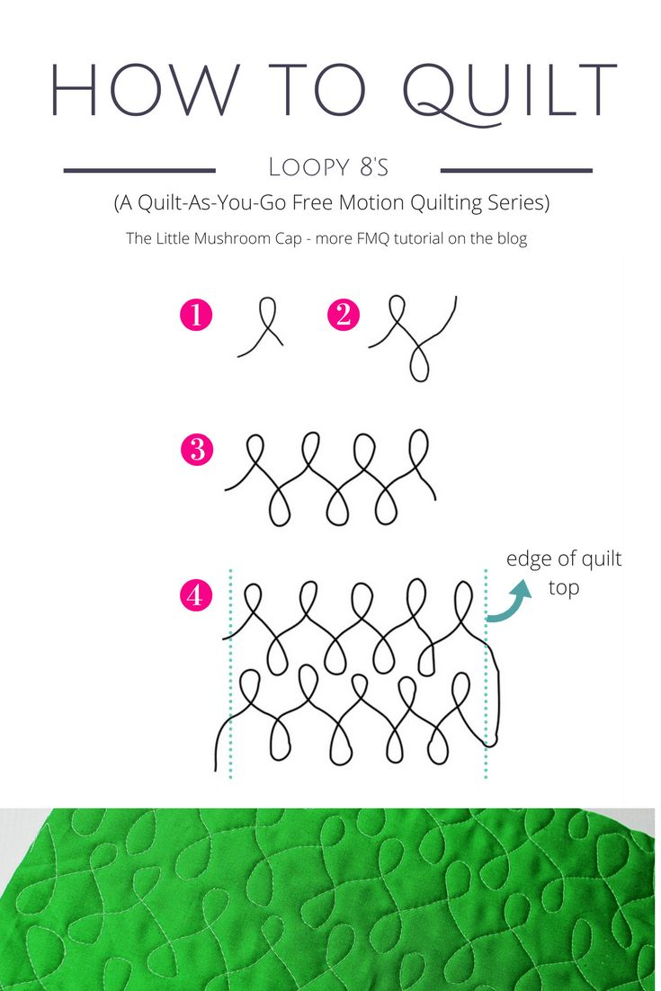 How to free motion quilt loopy 8s. Free motion quilting tutorials