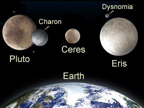 the 8 dwarf planets - photo #38