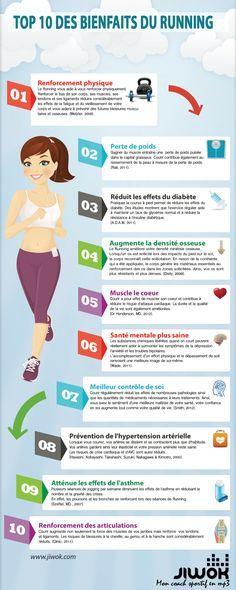 TOP 10 des bienfaits de la course à pieds ou du running sur la santé