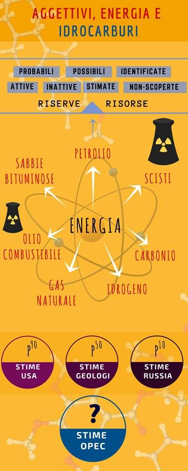 #sicurezza #informazione #Mercadante #economia #finanza #errori #parole #errorieparole #italia #intelligence #servizisegreti #analisi #linguaggio #potere #banche #politica #Idrocrburi #Petrolio #Energia #Linguaggio #Rifkin #Gas