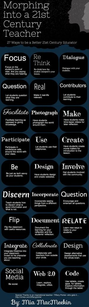 identify characteristics of critical and creative thinking