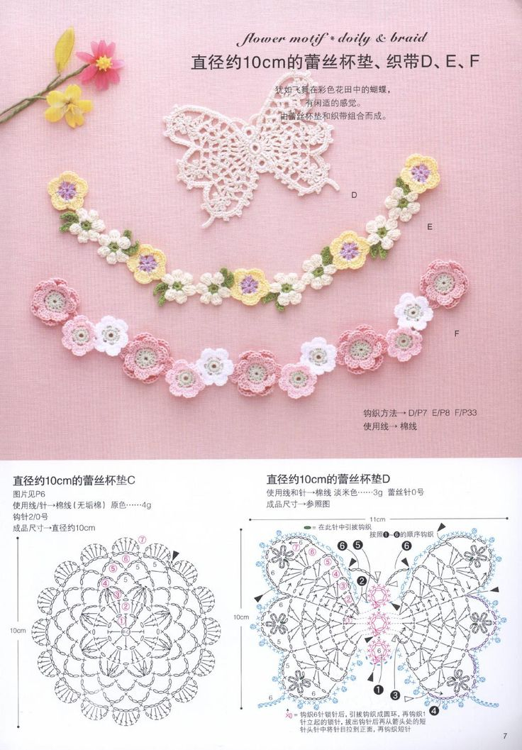 ISSUU - Crochet lace vol 4 2013 by Stellaria