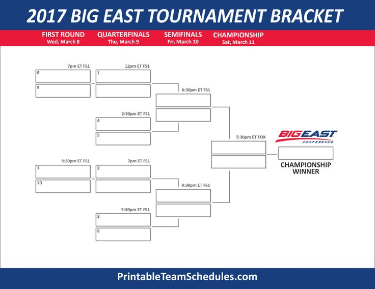 Big East Men's Basketball Tournament Bracket 2017. Print Bracket Here ...