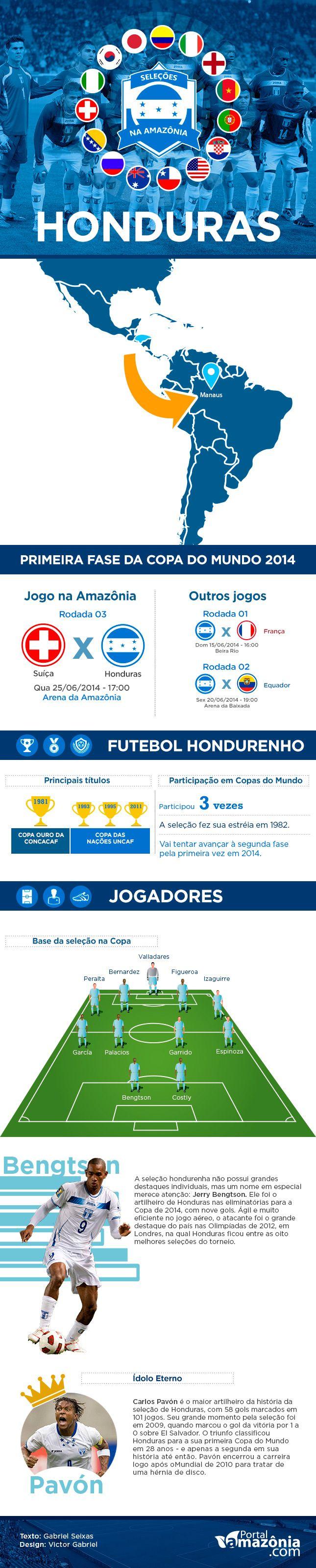 Seleções na Amazônia: Honduras http://www.portalamazonia.com.br/editoria/esporte/selecoes-na-amazonia-honduras/