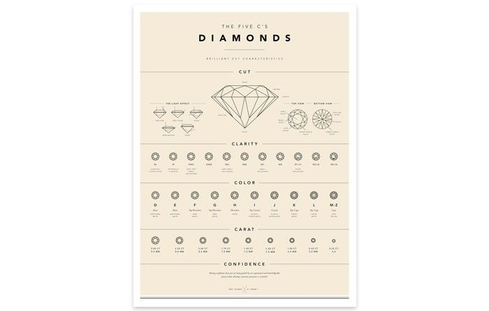 Poster Diamond ‹ DRY THINGS