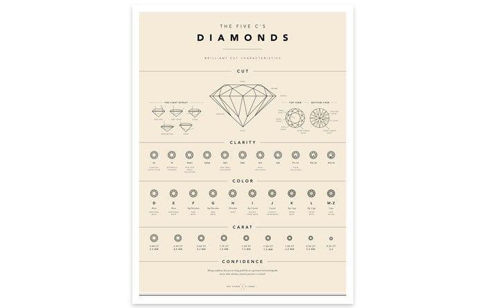 Poster Diamond ‹ DRY THINGS