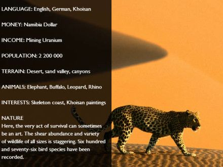 Namibia-Facts-Gallery