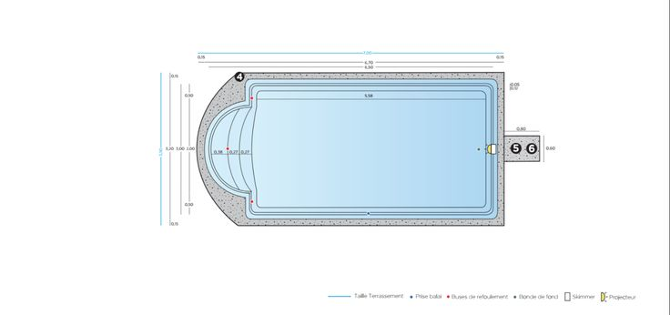 Piscine coque 6M70x3M20x1M50, réservation en ligne toute l'année et programmation livraison à la carte Piscine Coloris Blanc, Ivoire, Gris, Bleu (25,36 m3) Mousse polyuréthane: quelques degrés en température de l'eau Kit entretien y compris transport (Sud) ajouter 1 200€ (Nord), ajouter 1 400€ (Ouest), ajouter 1 500€ (Est)