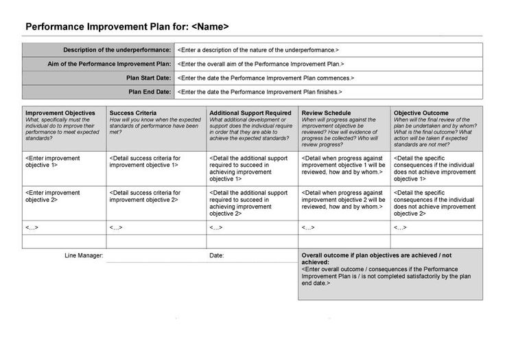 performance improvement plan template 01