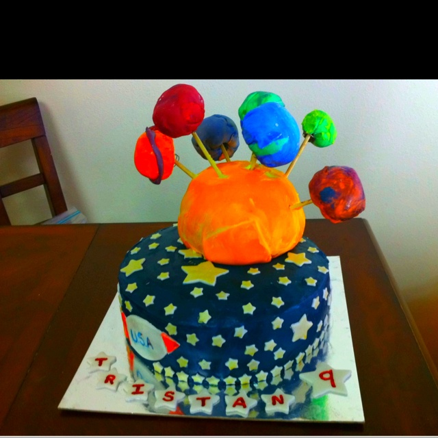 Solar System Cake Recipes (page 3) - Pics about space