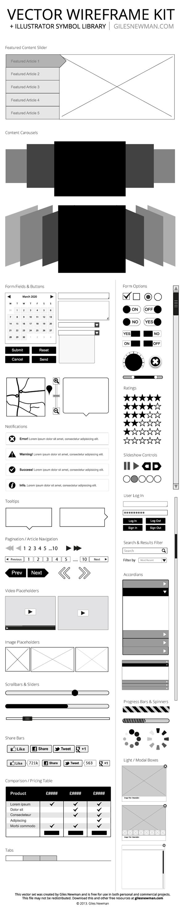Top 15 Free Web Page Wireframe Kits for Web Designers & Developers#Wireframes development
