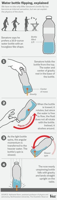 302 best physics lesson ideas images on pinterest physics ever flip in my class earns them a verbal physics presentation to the class they fandeluxe Image collections