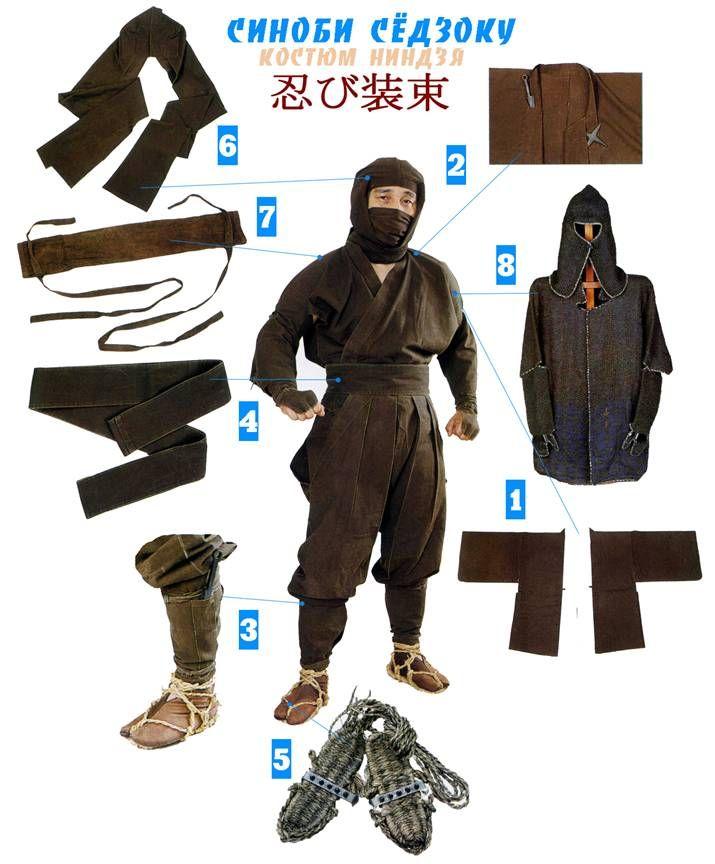 Shinobi Shozoku: (1) Tekko; (2) Uwagi ou Uwappari; (3) Kyahan e Tabi; (4) Obi ou Dojime; (5) Waraji com Ashiko; (6) Sanshaku Tenugui; (7) Fukumen; (8) Zukin.