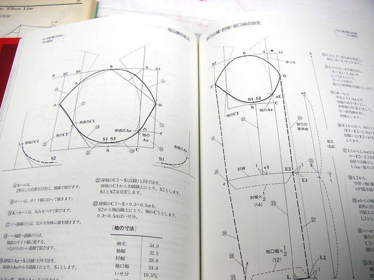 Japanesepatternbooksa5