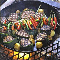 Botswana Beef