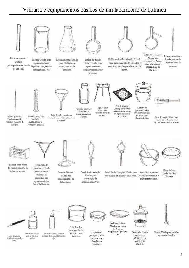 Vidraria e equipamentos básicos de um laboratório de química 1