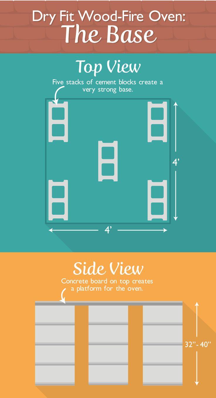 320 best Outdoor Kitchen & B-B-Q images on Pinterest   Decks, Bar ...