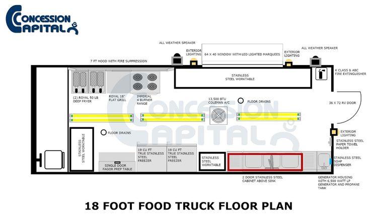 floorplans | food trucks | pinterest | food truck, food trailer