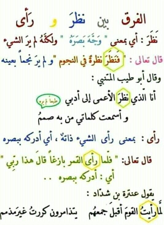Pin By Abdulrahman Alghamdi On أسماء وكلمات Learning Arabic Arabic Language Beautiful Arabic Words