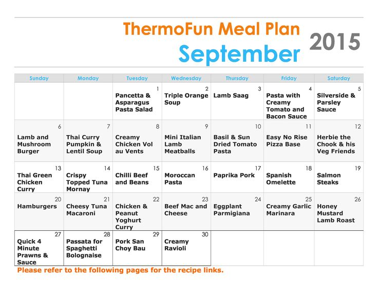 Thermomix Meal Plans with ThermoFun