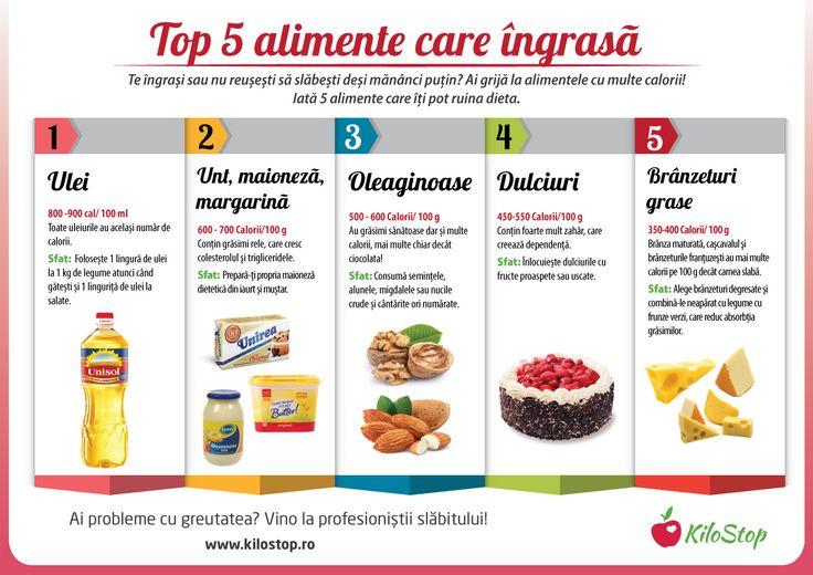 Vrei să știi ce alimente îți pot ruina cura de slăbire?  Iată topul celor 5 cele mai îngrășătoare alimente! #dieta #curadeslabire