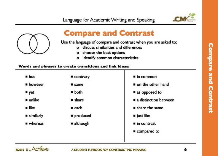 sentence starters for comparing essays Body paragraph writing prompts and sentence starters--examples cd sentence starters cm sentence starters fact, evidence the author states that.