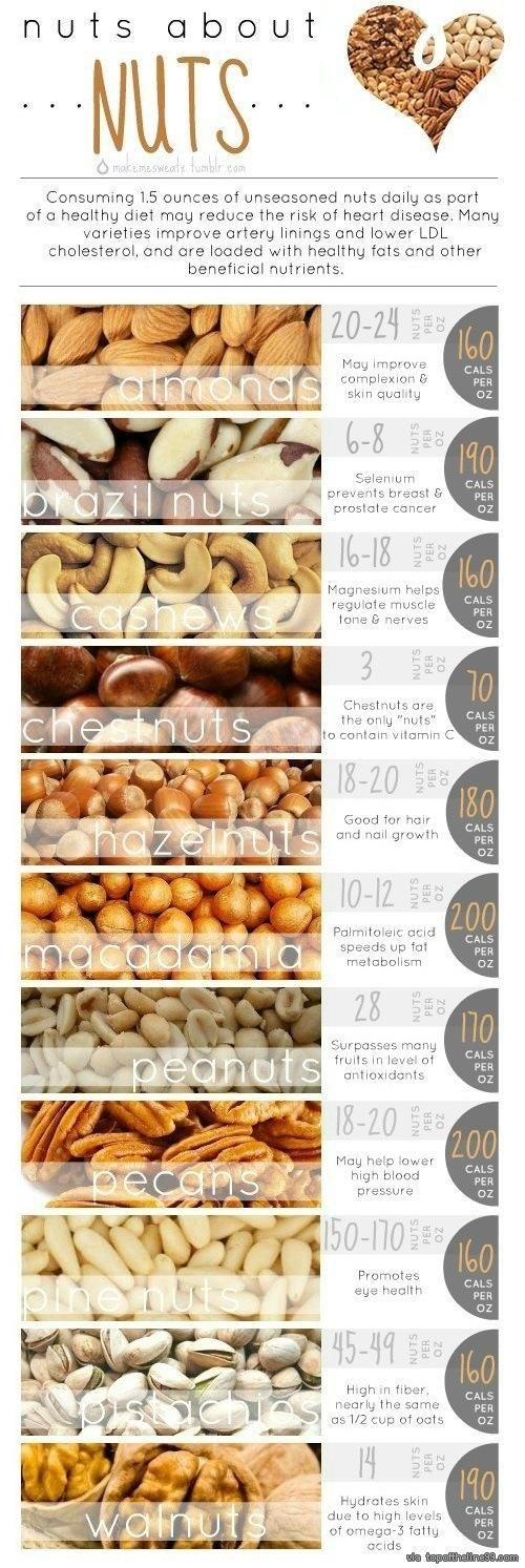 Nuts are a healthy snack, but are not low calorie, so keep the serving small! Use them as a garnish on salads, oatmeal or stir fries.