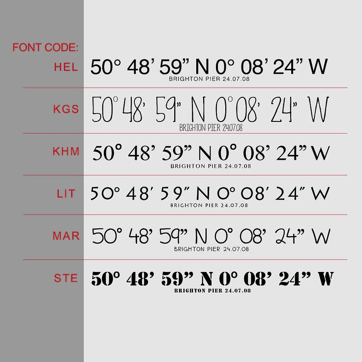 coordinate fonts - Google Search More