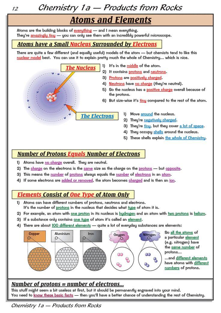 MSci Chemistry