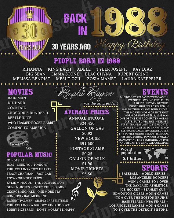 30th birthday sign, birthday 1988, 30th birthday poster, milestone birthday, chalkboard, poster printable, 1988 events, DIGITAL FILE only, 30th decoration, born in 1988, what happened 1988, 30 years ago. INSTANT DOWNLOAD. Perfect for birthdays. Please note: you purchase through this