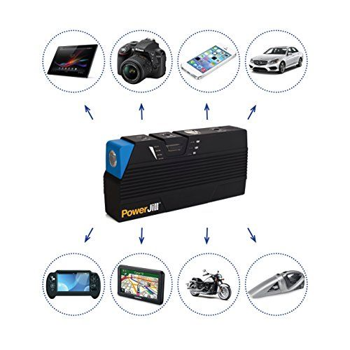 Jump Starter for Cars and Vehicles - Portable and Multi-Function - with Portable Power Bank and LED Flashlight 600A Peak Current 15000mAh by PowerJill. For product info go to:  https://www.caraccessoriesonlinemarket.com/jump-starter-for-cars-and-vehicles-portable-and-multi-function-with-portable-power-bank-and-led-flashlight-600a-peak-current-15000mah-by-powerjill/