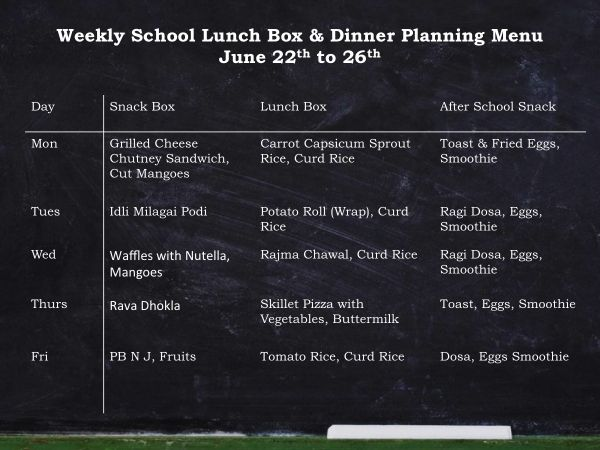 Get your Weekly Kids Lunch Box Recipes and Ideas (June 22nd to 26th 2015)